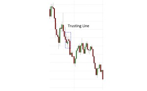 Trusting Line Candlestick