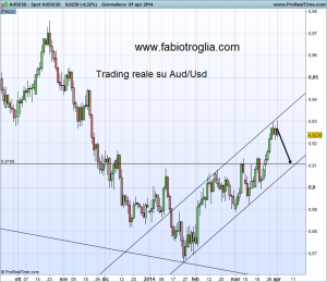Trading reale