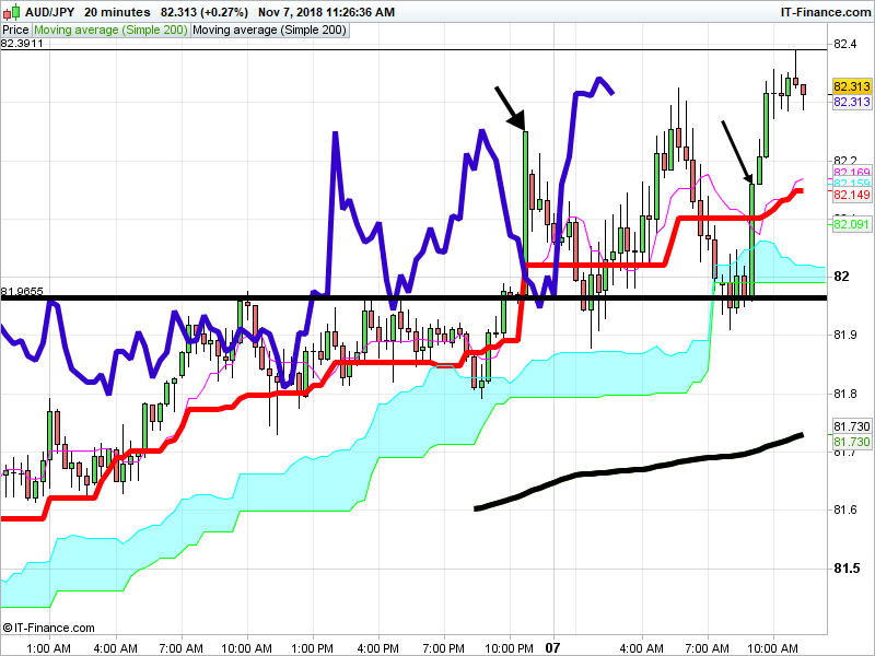AUDJPY.ASK-20-minutes