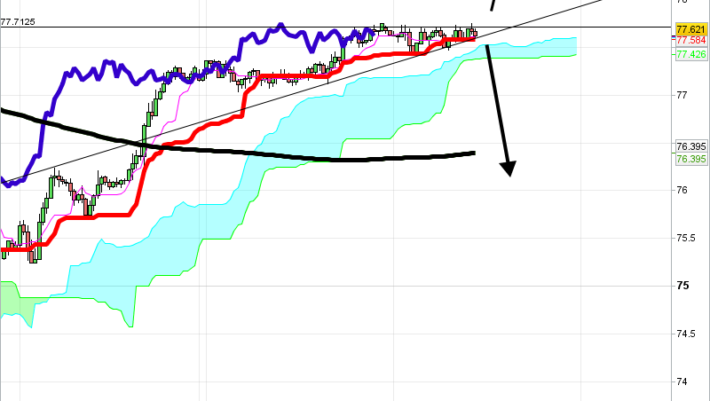AUDJPY.ASK-30-minutes